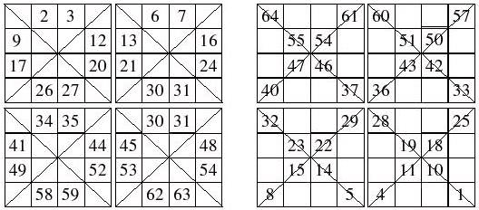 魔方对角公式图解