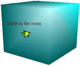 3D turtle graphics